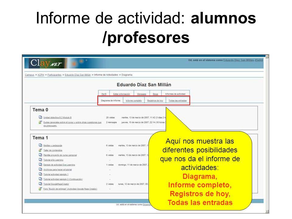 Informe de actividad: alumnos /profesores