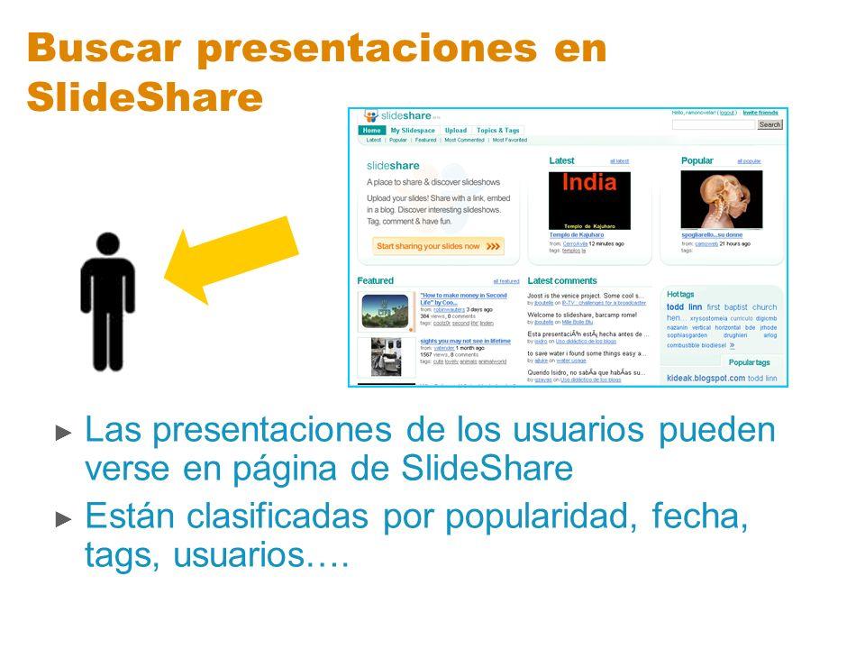 Buscar presentaciones en SlideShare