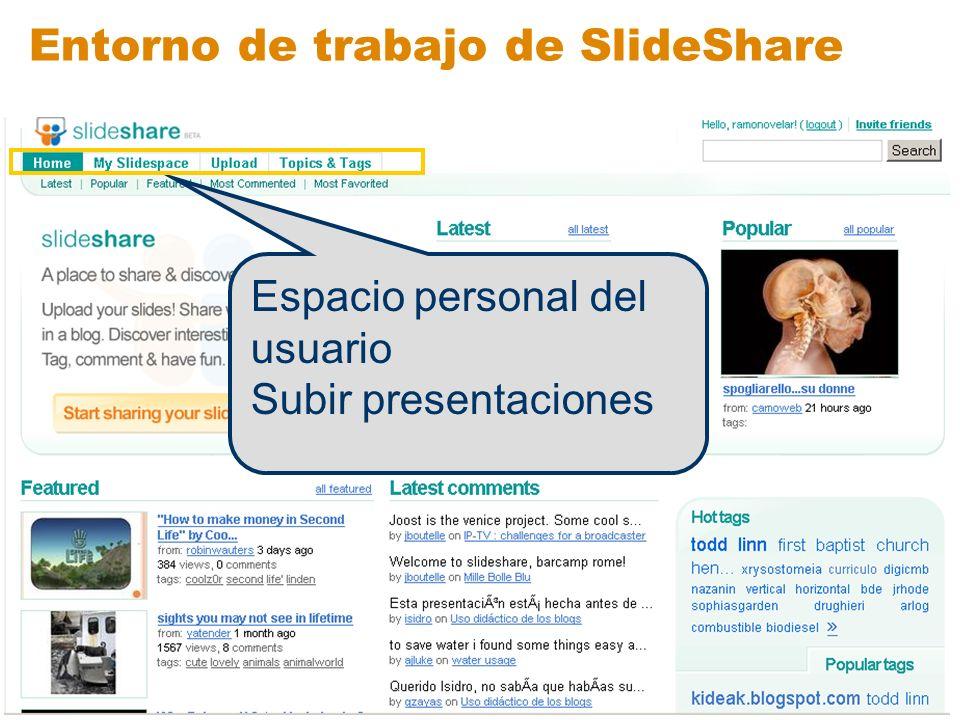 Entorno de trabajo de SlideShare