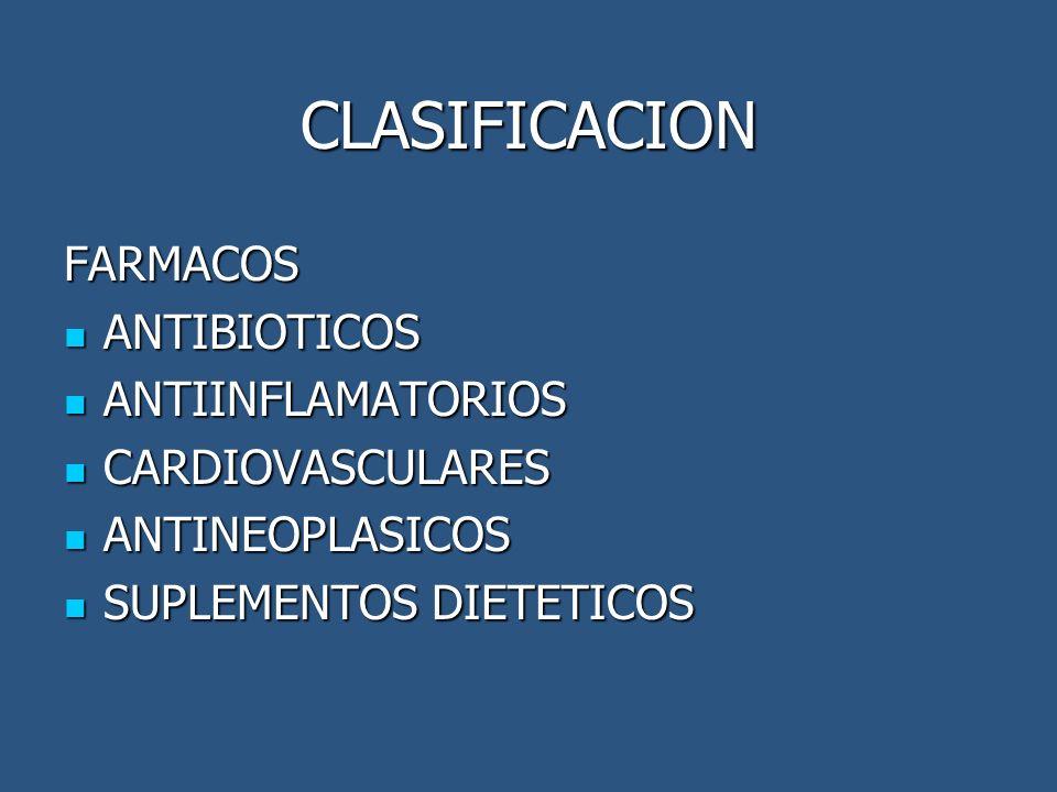 CLASIFICACION FARMACOS ANTIBIOTICOS ANTIINFLAMATORIOS CARDIOVASCULARES
