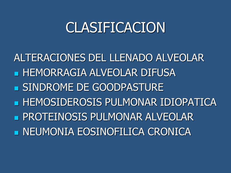 CLASIFICACION ALTERACIONES DEL LLENADO ALVEOLAR