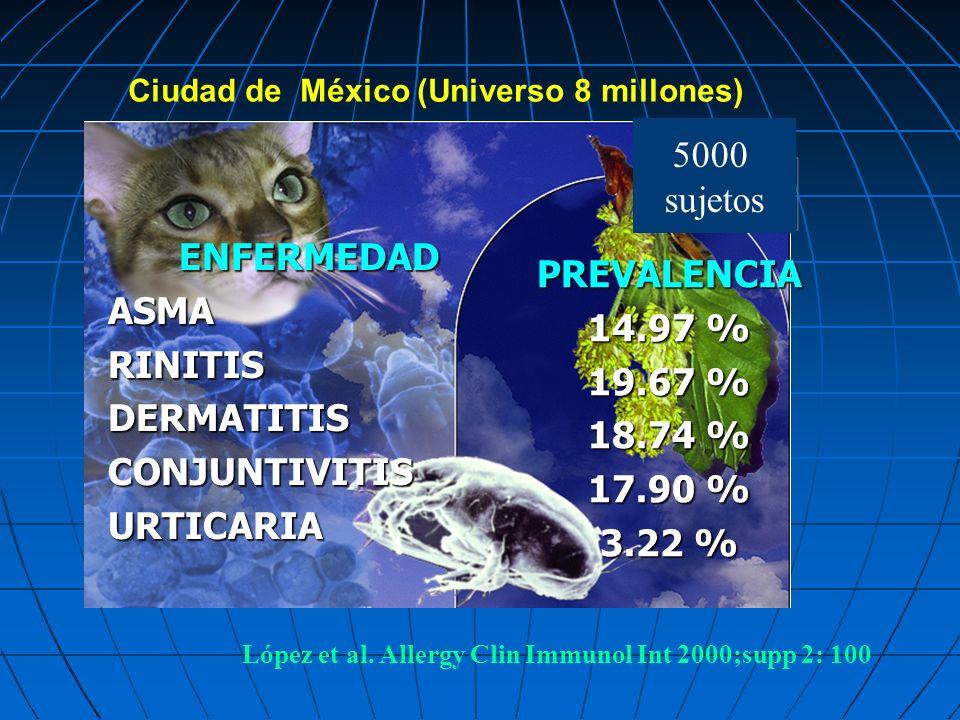 Ciudad de México (Universo 8 millones)