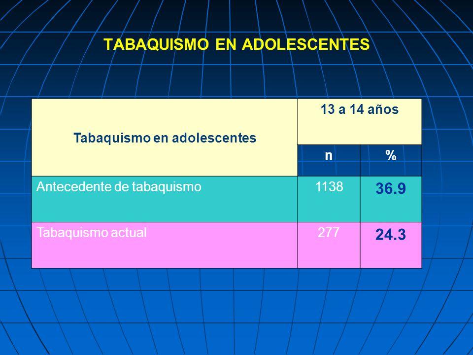 TABAQUISMO EN ADOLESCENTES