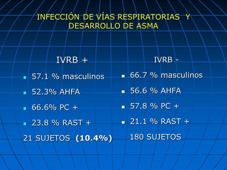 INFECCIÓN DE VÍAS RESPIRATORIAS Y DESARROLLO DE ASMA