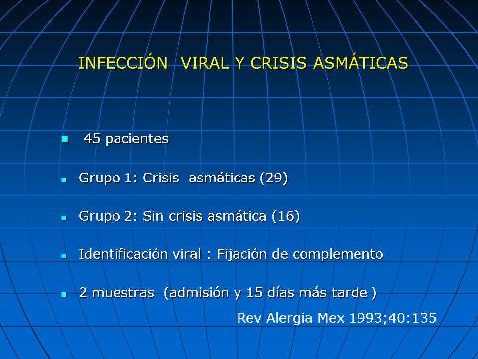 INFECCIÓN VIRAL Y CRISIS ASMÁTICAS