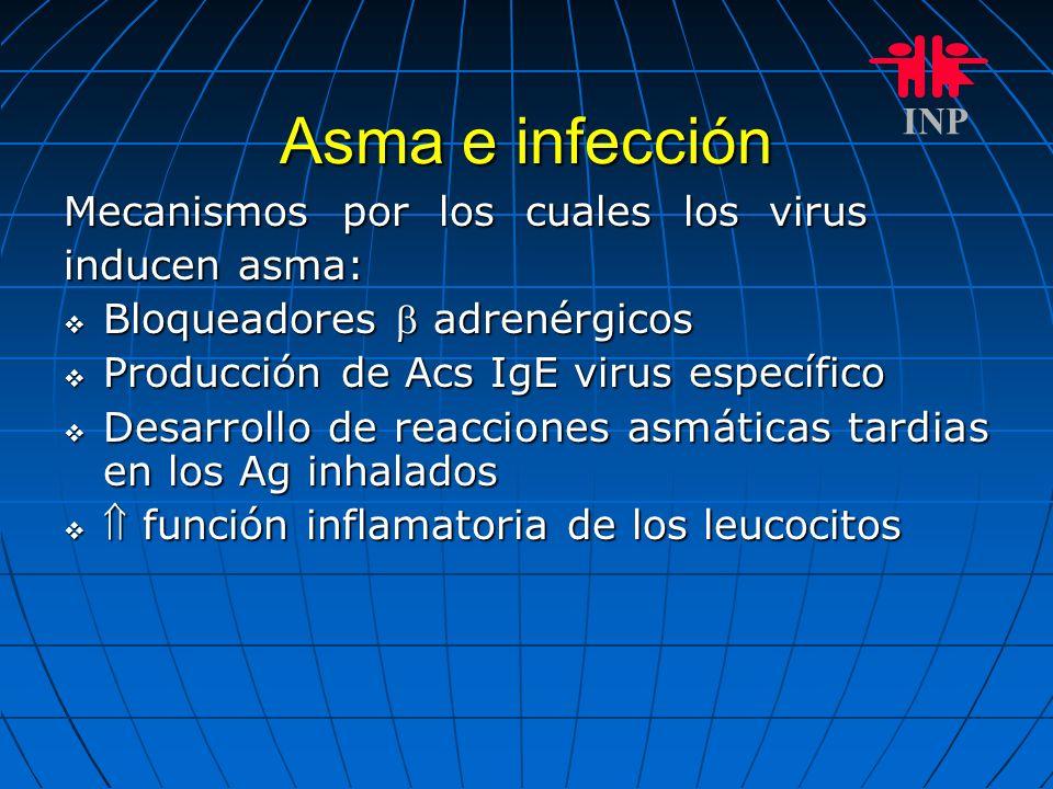 Asma e infección Mecanismos por los cuales los virus inducen asma:
