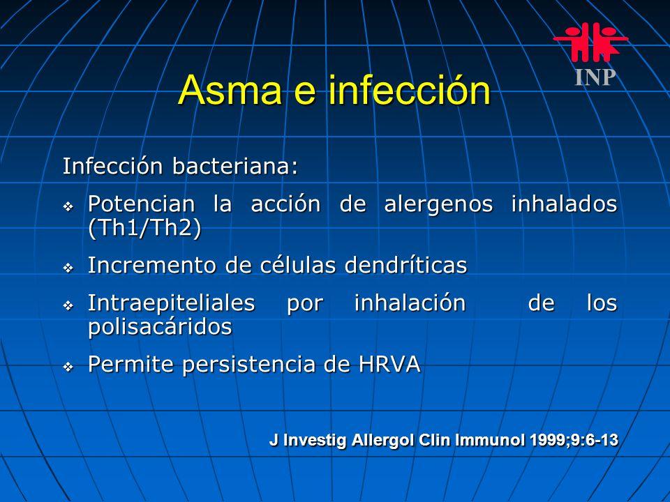 Asma e infección J Investig Allergol Clin Immunol 1999;9:6-13 INP