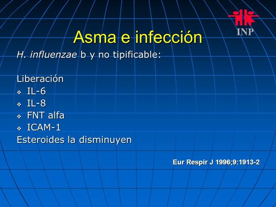 Asma e infección INP H. influenzae b y no tipificable: Liberación IL-6