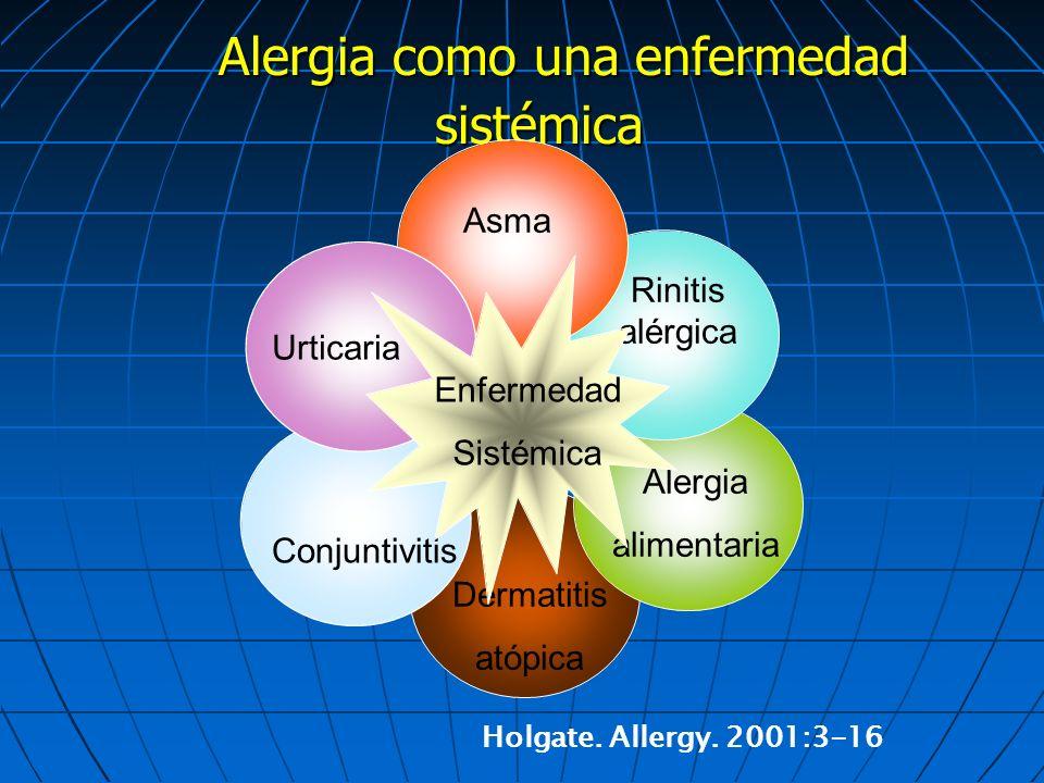 Alergia como una enfermedad sistémica