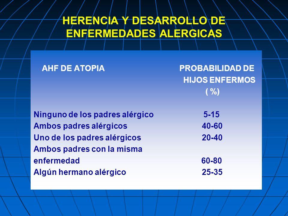 HERENCIA Y DESARROLLO DE ENFERMEDADES ALERGICAS