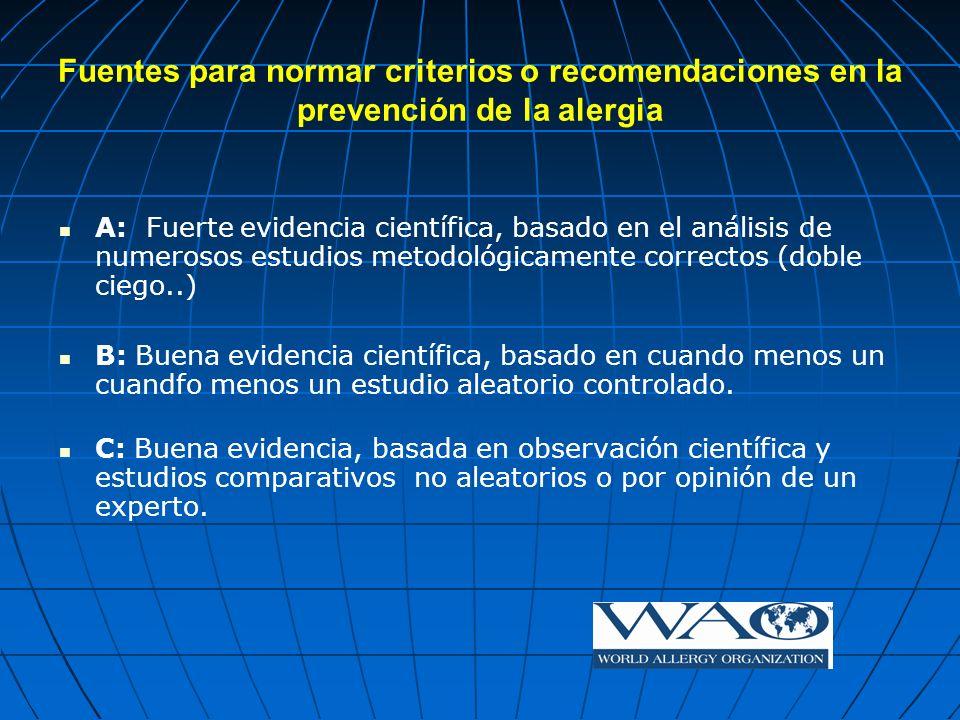 Fuentes para normar criterios o recomendaciones en la prevención de la alergia