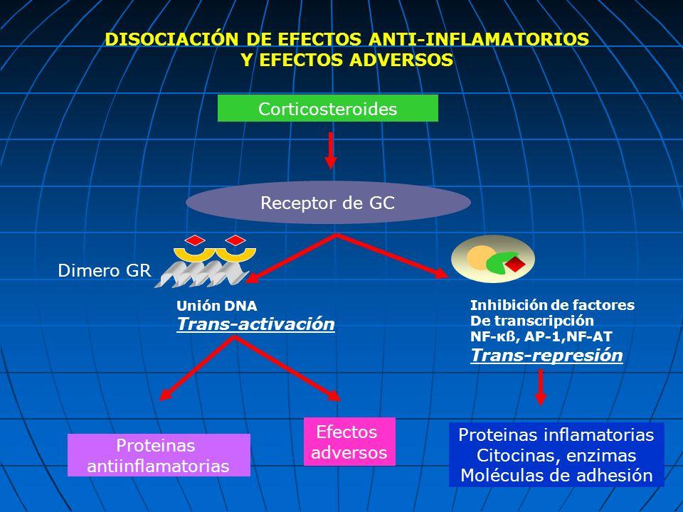 DISOCIACIÓN DE EFECTOS ANTI-INFLAMATORIOS