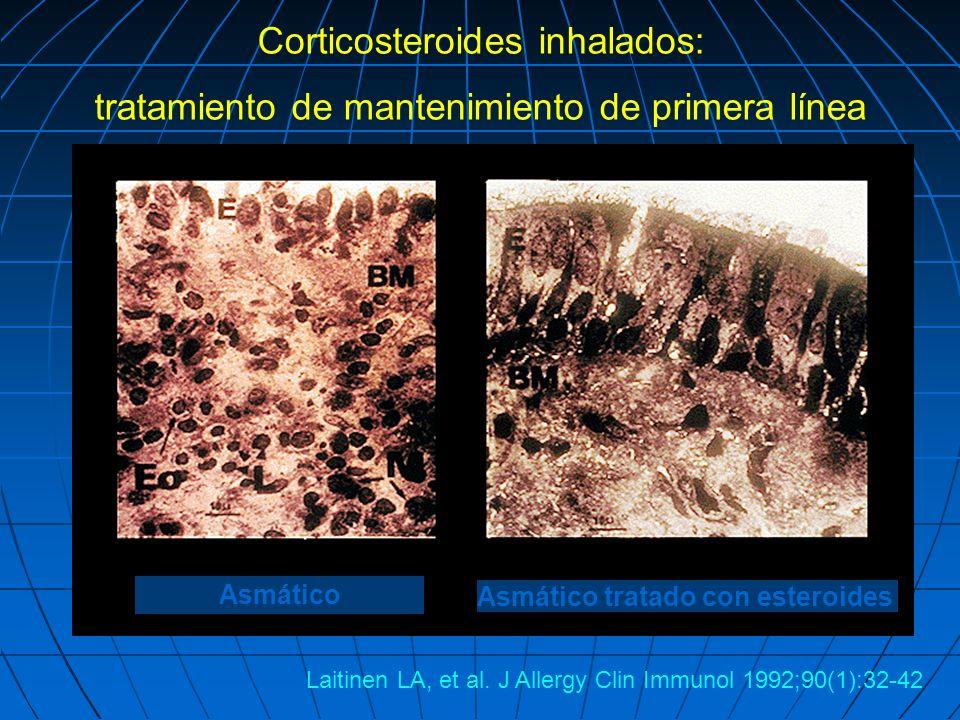 Corticosteroides inhalados: tratamiento de mantenimiento de primera línea