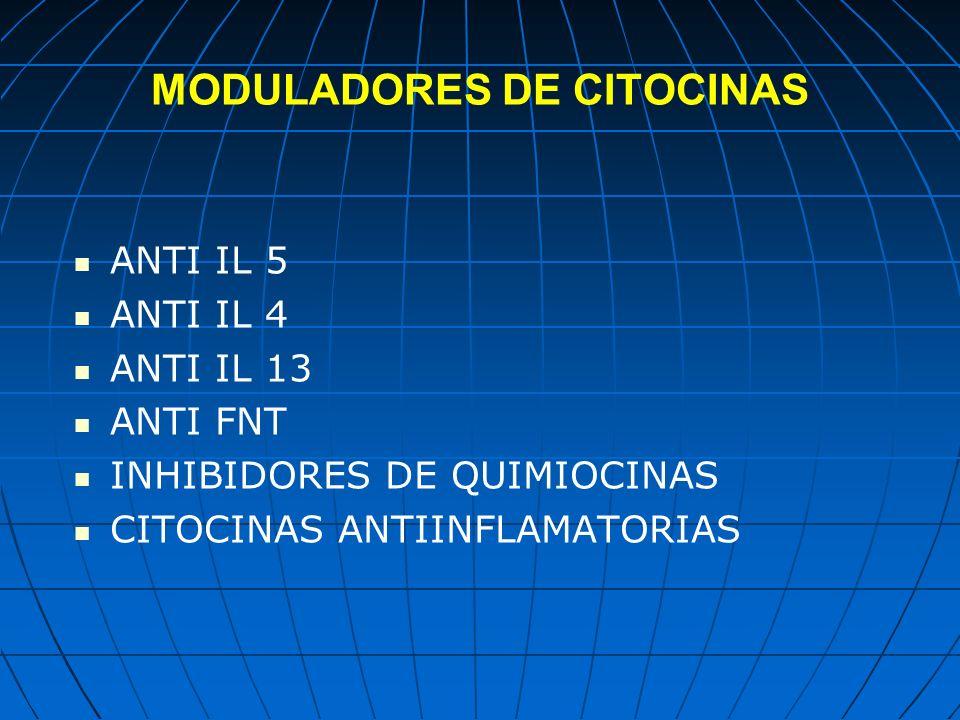 MODULADORES DE CITOCINAS