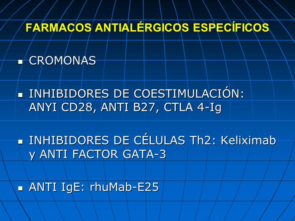 FARMACOS ANTIALÉRGICOS ESPECÍFICOS