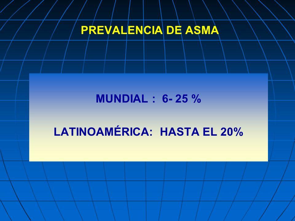 LATINOAMÉRICA: HASTA EL 20%