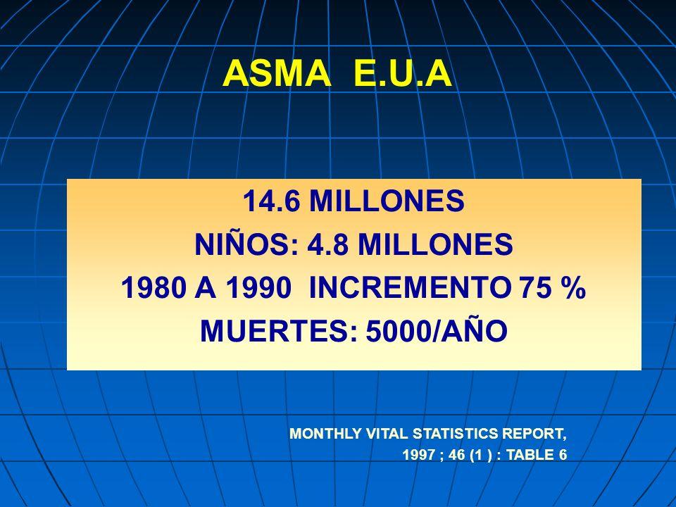 MONTHLY VITAL STATISTICS REPORT,