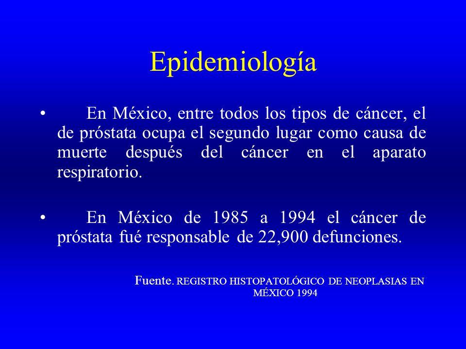 Fuente. REGISTRO HISTOPATOLÓGICO DE NEOPLASIAS EN MÉXICO 1994
