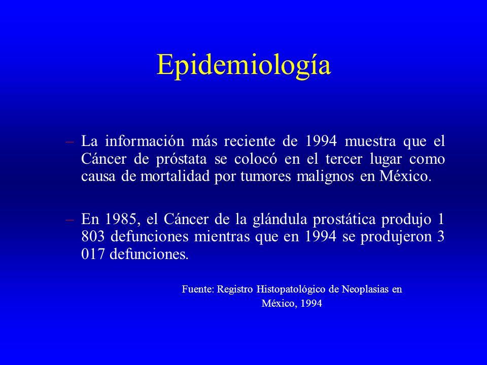 Fuente: Registro Histopatológico de Neoplasias en