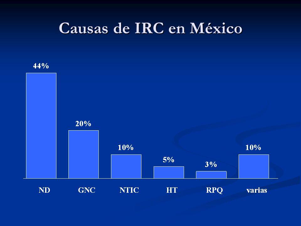 Causas de IRC en México