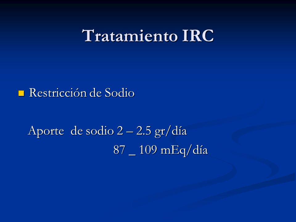 Tratamiento IRC Restricción de Sodio Aporte de sodio 2 – 2.5 gr/día