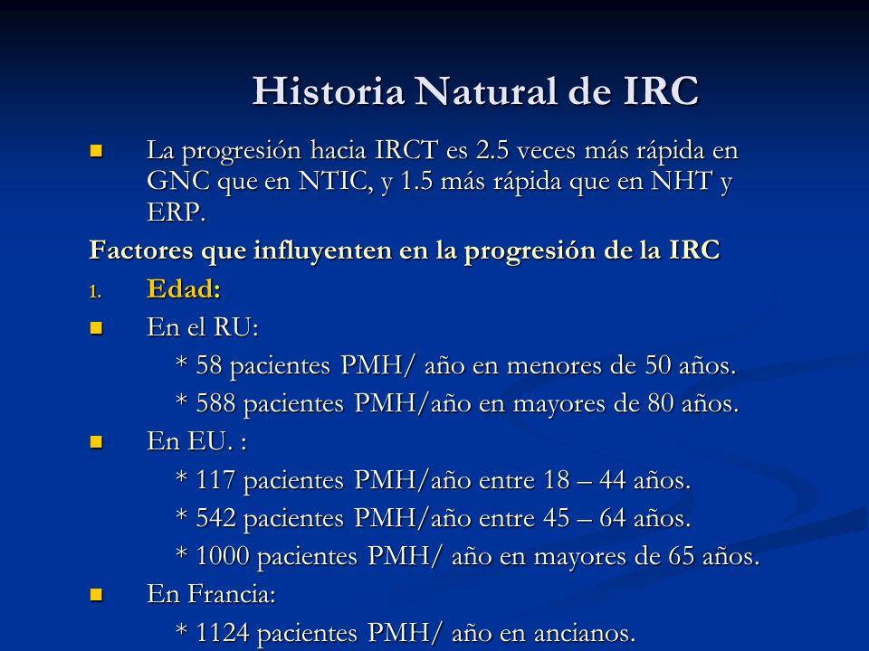 Historia Natural de IRC