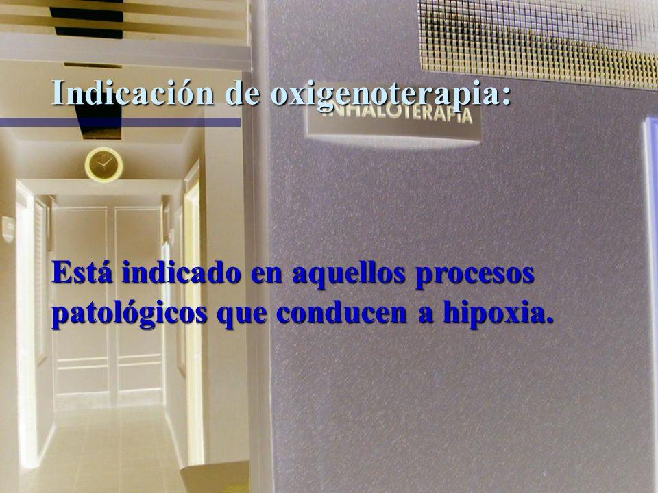 Indicación de oxigenoterapia: