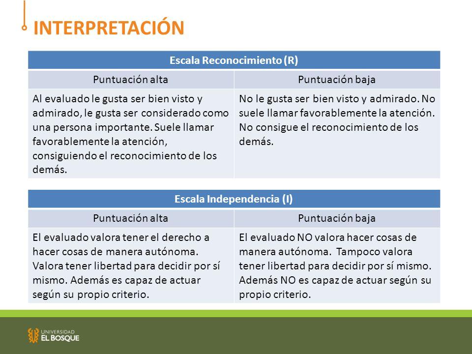 Escala Reconocimiento (R) Escala Independencia (I)