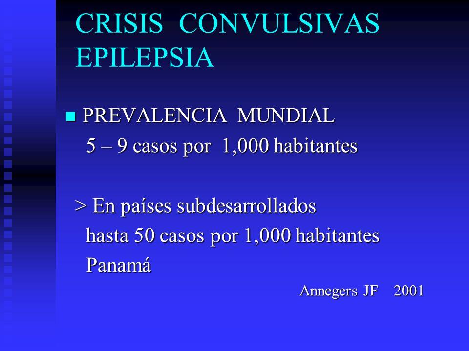 CRISIS CONVULSIVAS EPILEPSIA