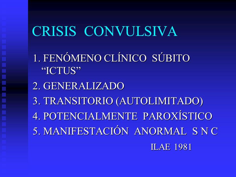 CRISIS CONVULSIVA 1. FENÓMENO CLÍNICO SÚBITO ICTUS 2. GENERALIZADO