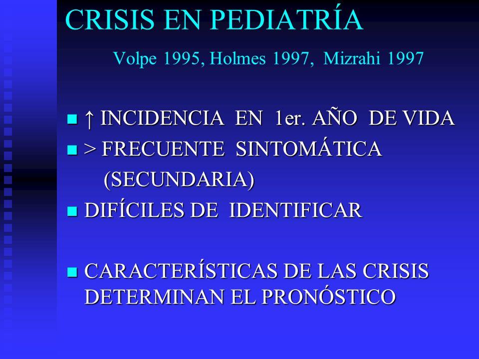 CRISIS EN PEDIATRÍA Volpe 1995, Holmes 1997, Mizrahi 1997