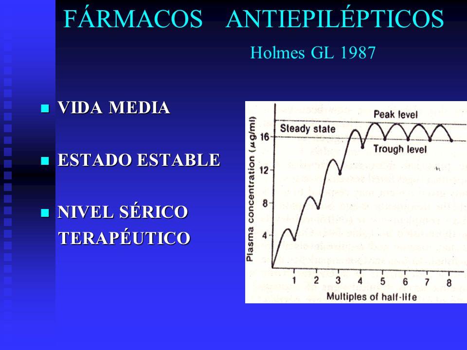FÁRMACOS ANTIEPILÉPTICOS Holmes GL 1987