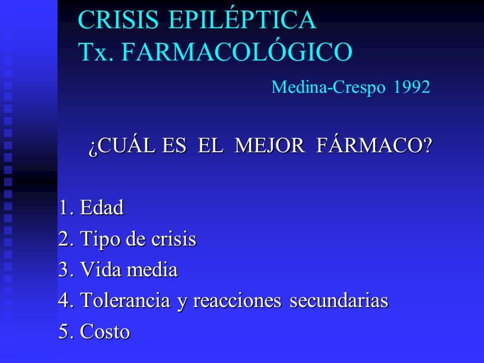 CRISIS EPILÉPTICA Tx. FARMACOLÓGICO Medina-Crespo 1992