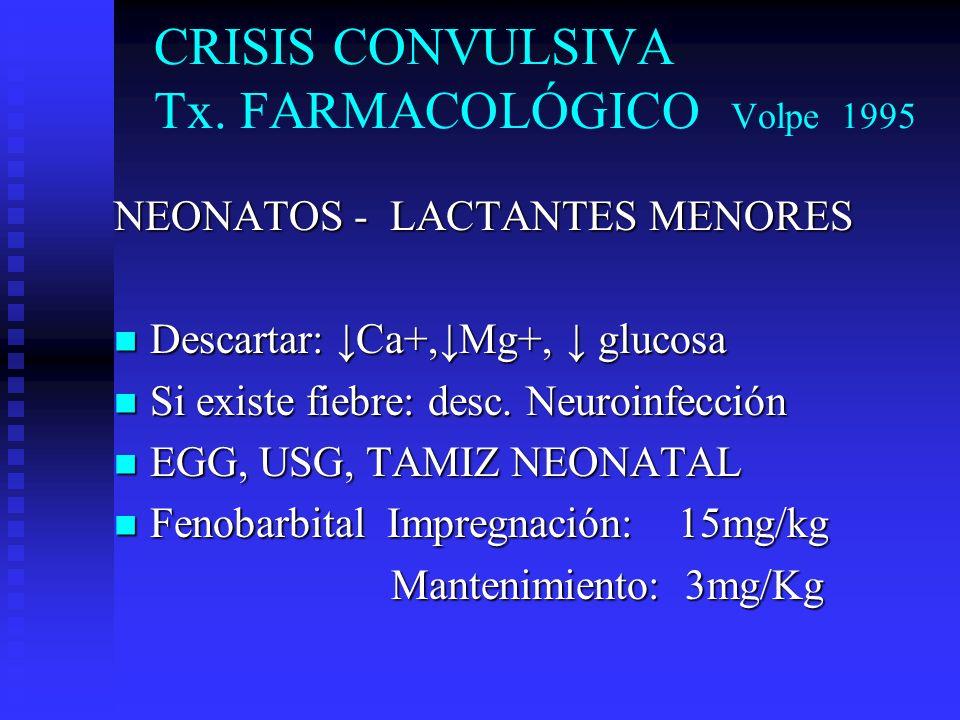 CRISIS CONVULSIVA Tx. FARMACOLÓGICO Volpe 1995