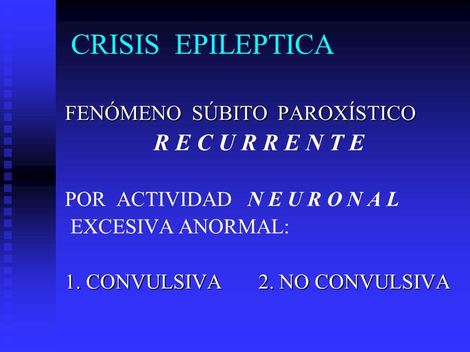 CRISIS EPILEPTICA FENÓMENO SÚBITO PAROXÍSTICO R E C U R R E N T E