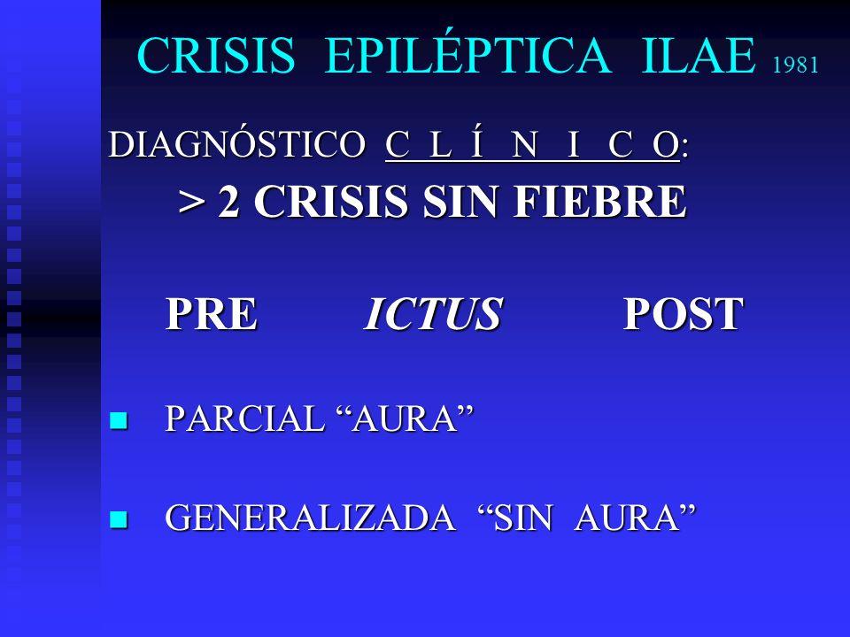CRISIS EPILÉPTICA ILAE 1981