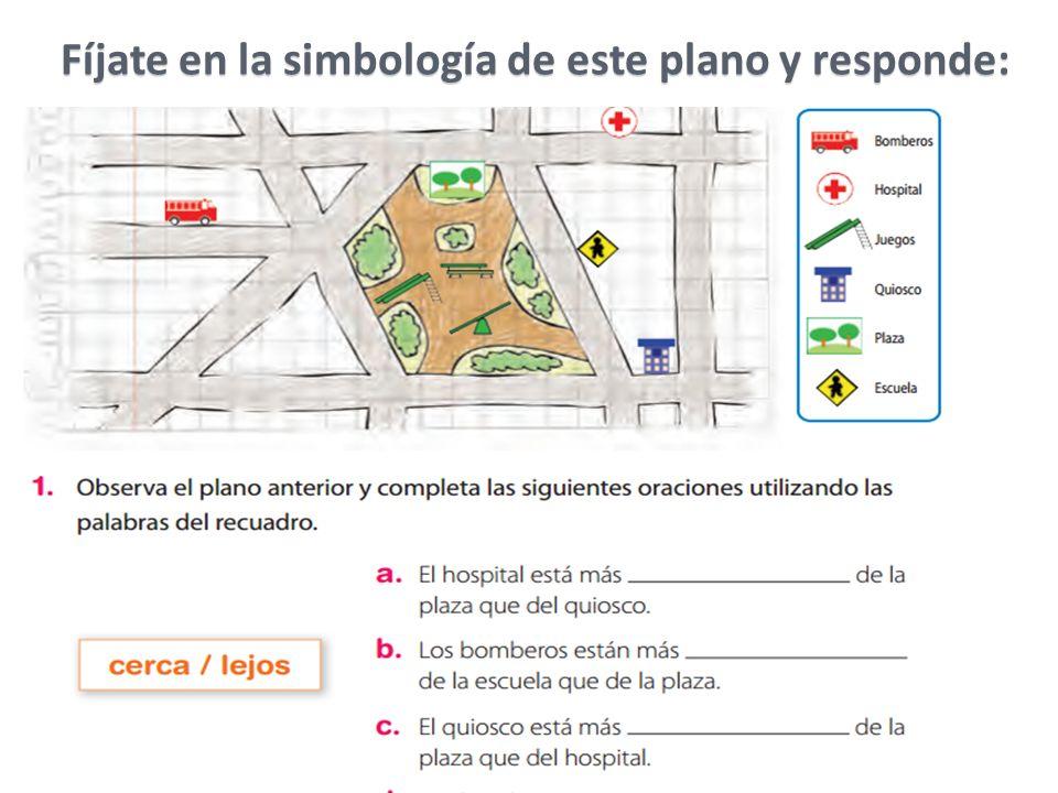 Caracter sticas de los planos ppt video online descargar for Simbologia de muebles para planos