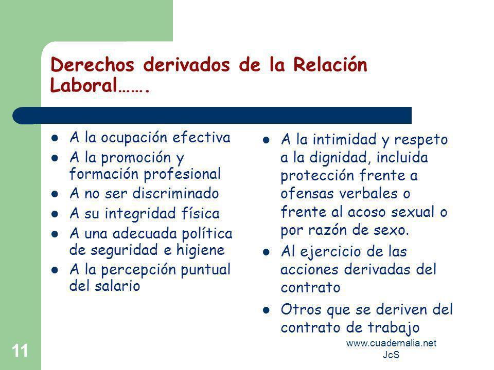 Derechos derivados de la Relación Laboral…….
