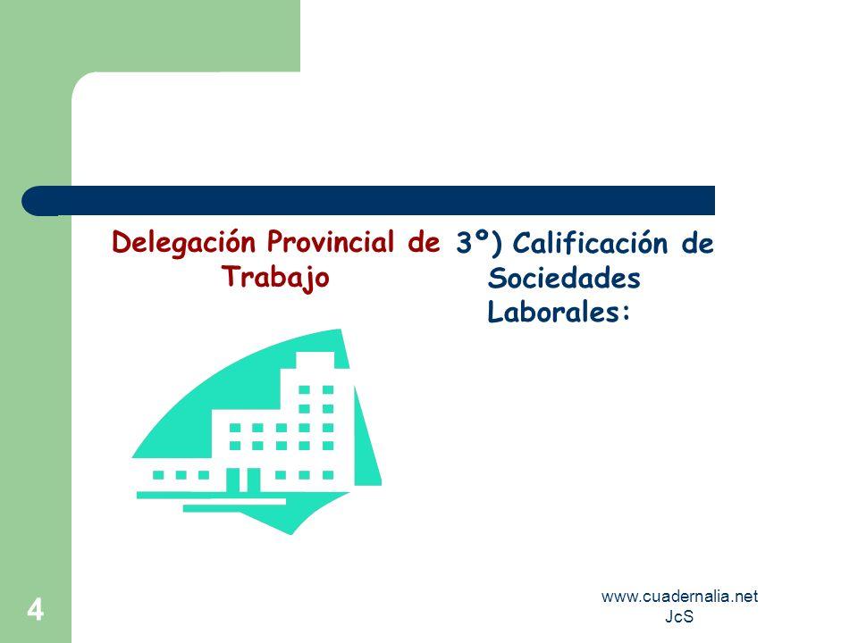 Delegación Provincial de