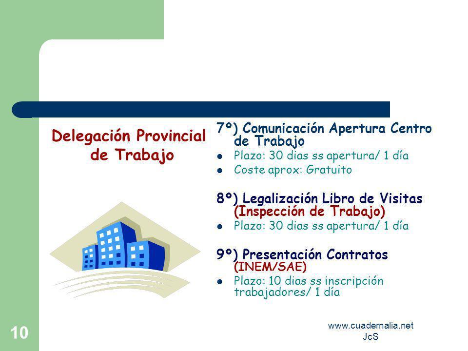 Delegación Provincial