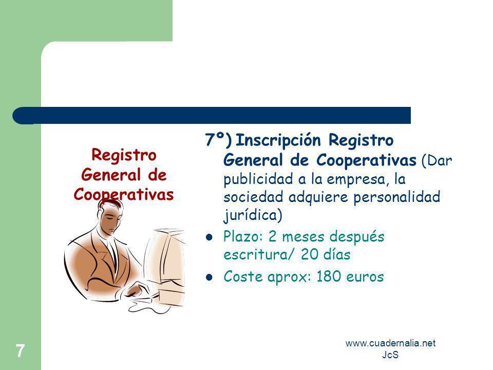 www.cuadernalia.net JcS