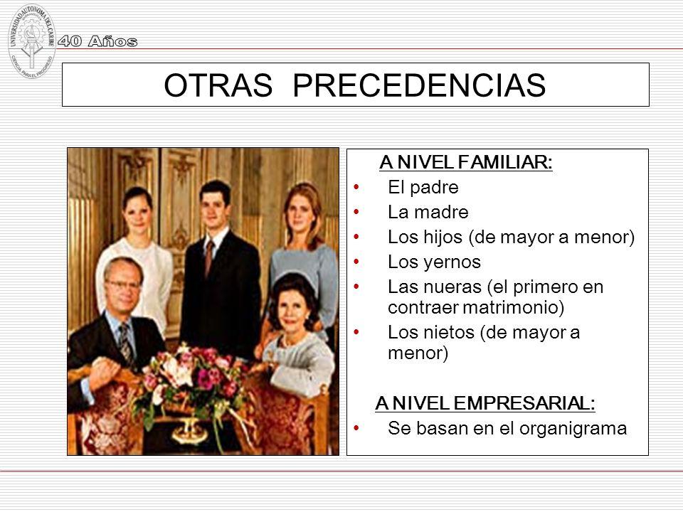 OTRAS PRECEDENCIAS A NIVEL FAMILIAR: El padre La madre