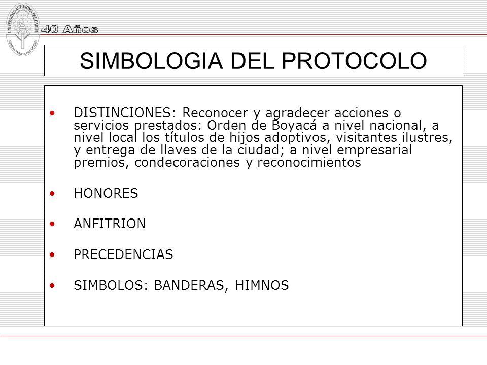 SIMBOLOGIA DEL PROTOCOLO