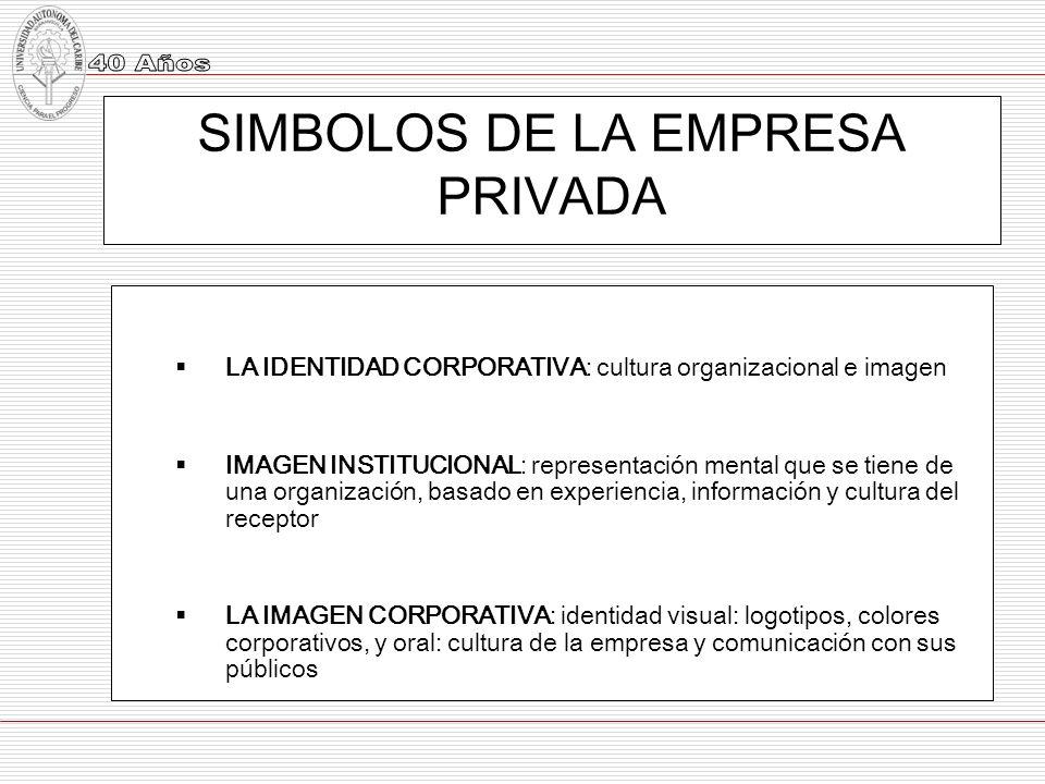 SIMBOLOS DE LA EMPRESA PRIVADA