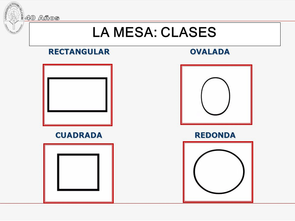 LA MESA: CLASES RECTANGULAR OVALADA CUADRADA REDONDA