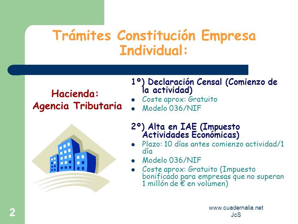 Trámites Constitución Empresa Individual: