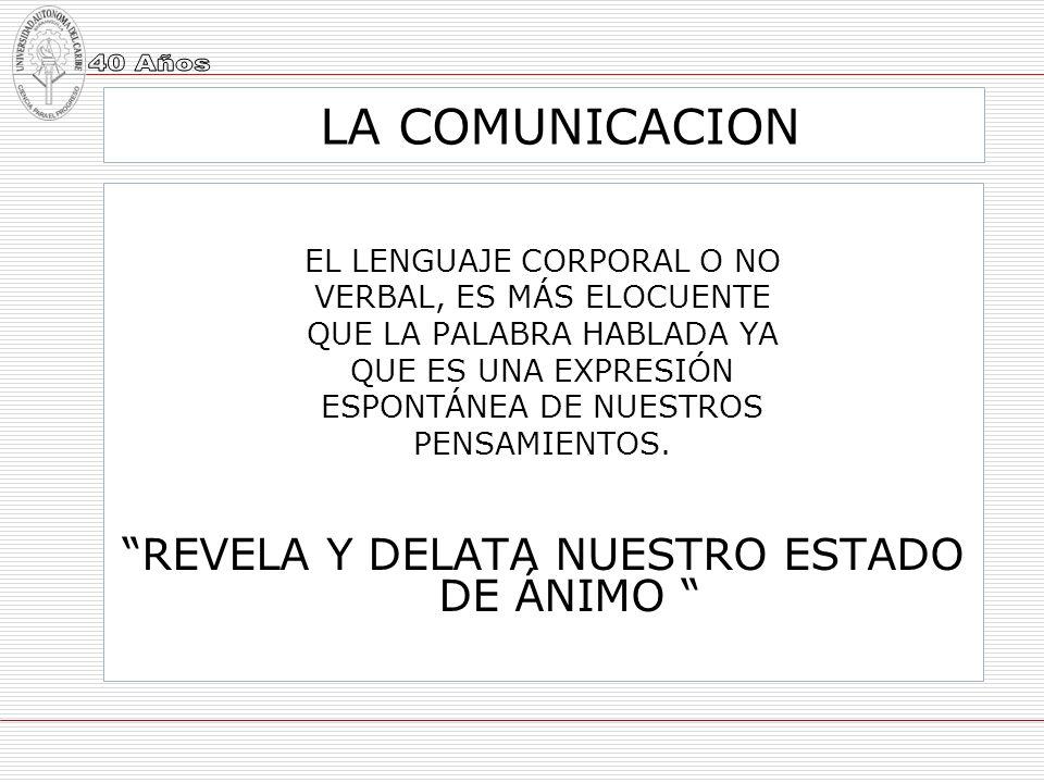 LA COMUNICACION REVELA Y DELATA NUESTRO ESTADO DE ÁNIMO