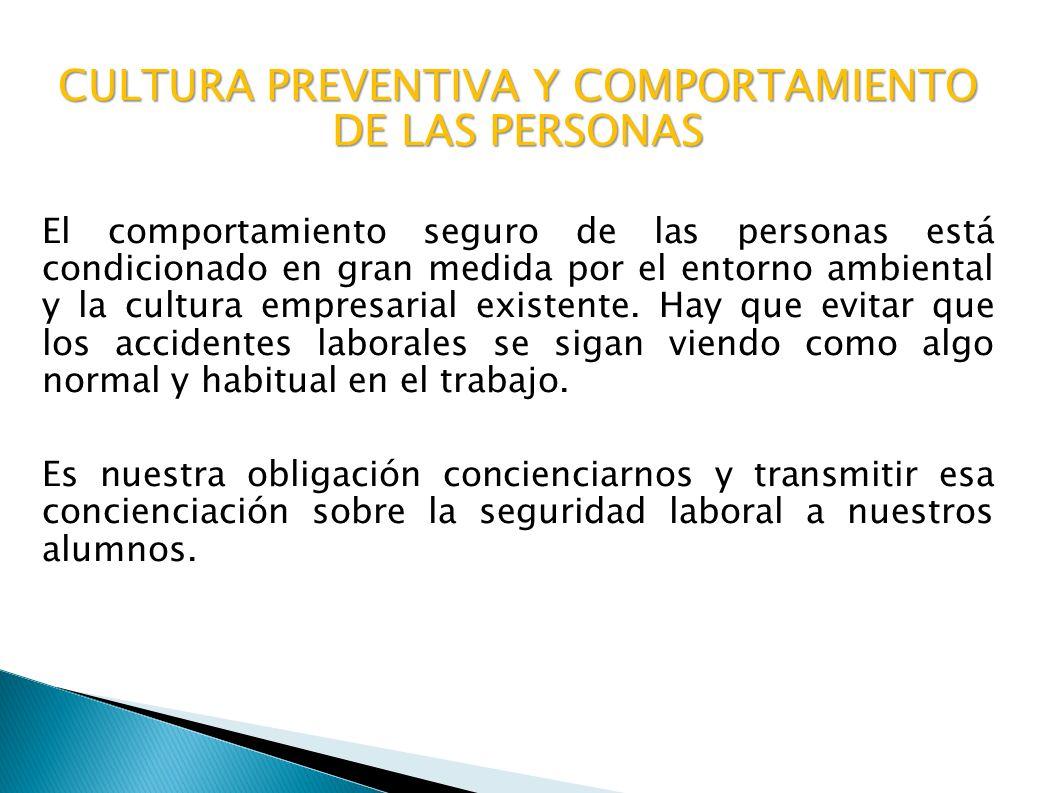 CULTURA PREVENTIVA Y COMPORTAMIENTO DE LAS PERSONAS