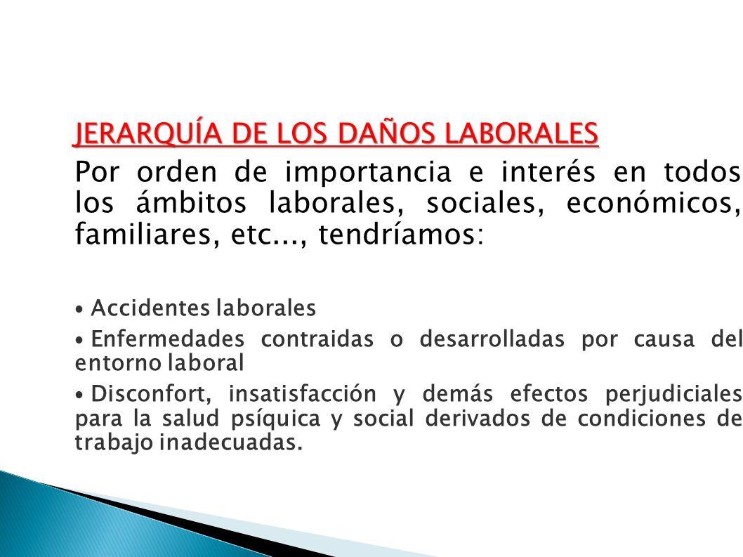 JERARQUÍA DE LOS DAÑOS LABORALES