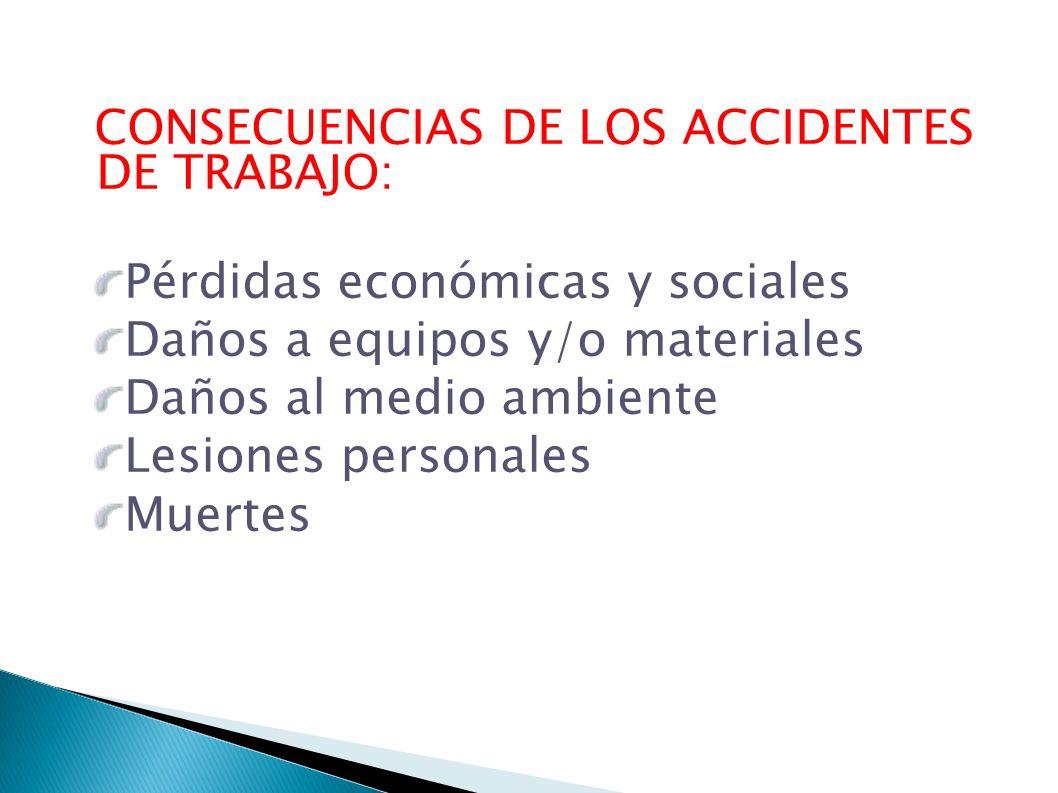 CONSECUENCIAS DE LOS ACCIDENTES DE TRABAJO: